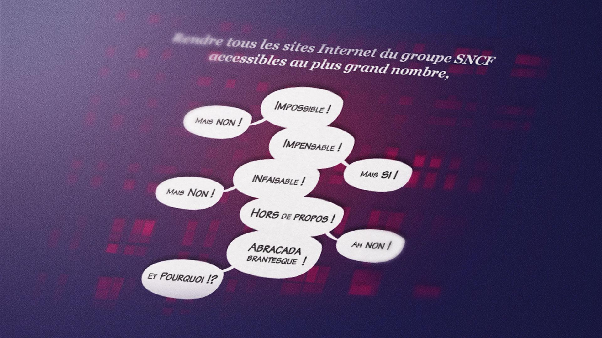 Campagne Interne SNCF