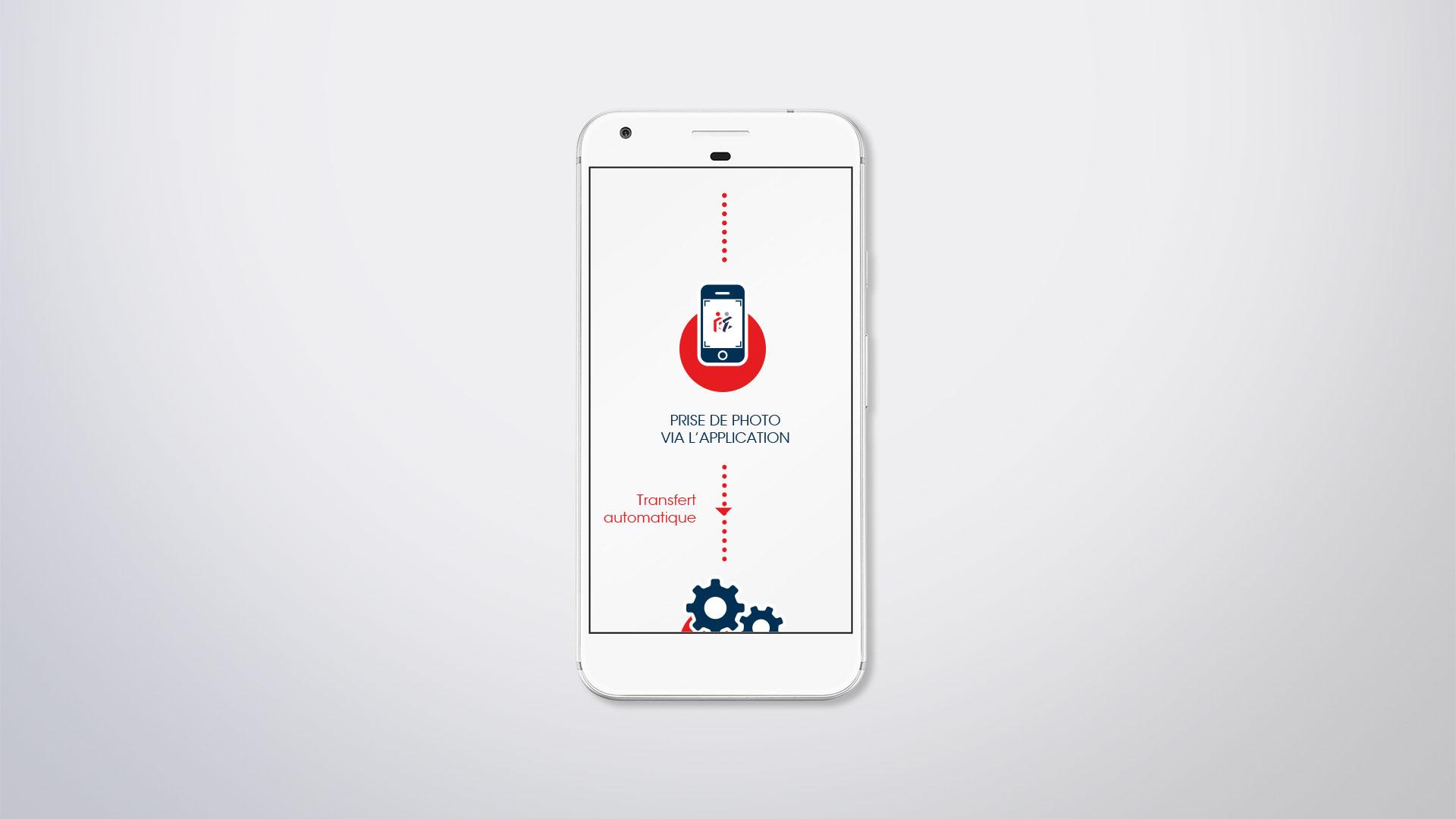 Présentation de l'application TT RED ZONE