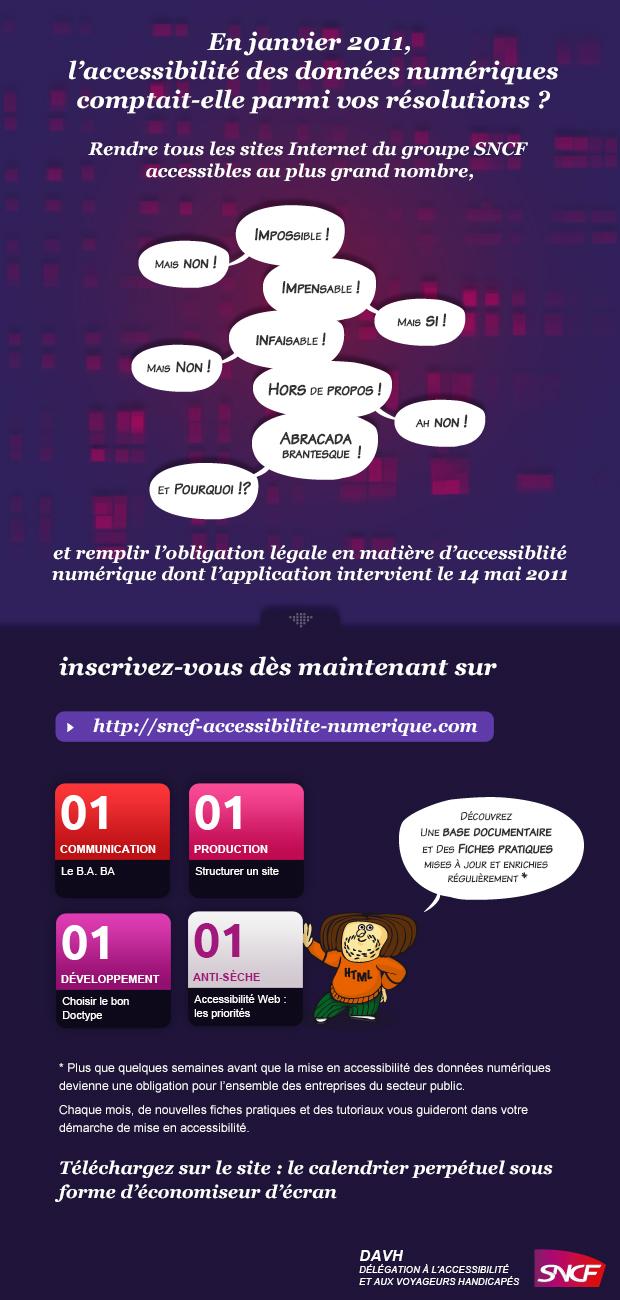 Campagne de communication pour la SNCF - e-mailing