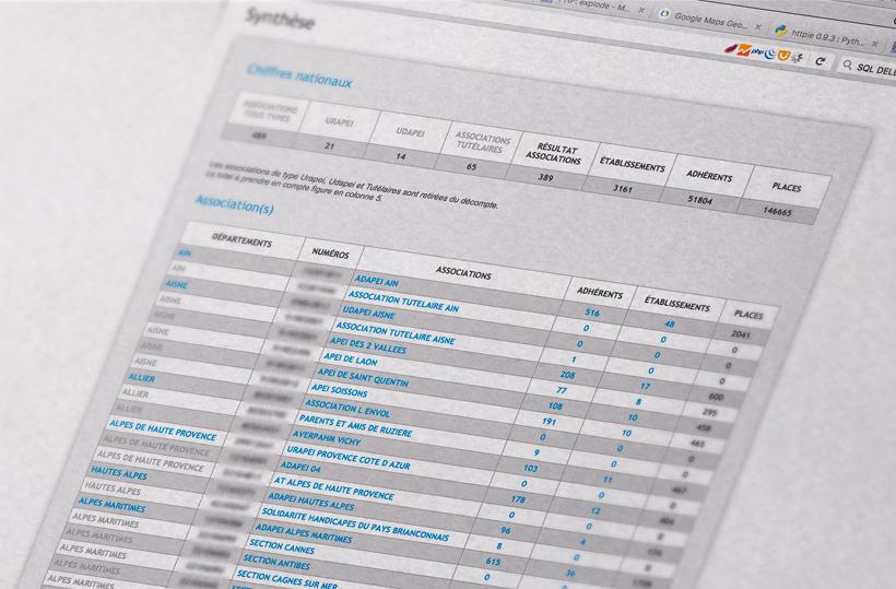 Unapei Web app de recensement en ligne